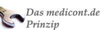 Das medicont.de - Prinzip